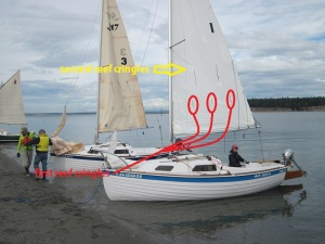 Cringles are used to tie up the shorted sail so so it is not hanging below the boom.
